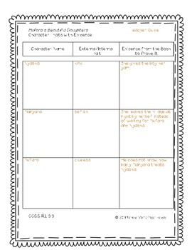 Folktale Cinderella Stories: Class Book Study with Leveled Student Project