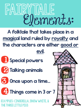 Folktale Genre Posters (Common Core Aligned)
