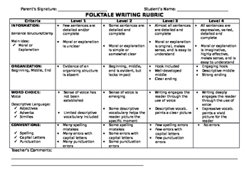 Folktale Writing Rubric