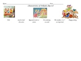 Folktale and Cinderella Story Graphic Organizers - Common Core RL.2.2 & RL.2.9