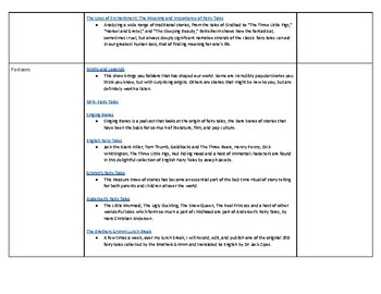 Folktale and Fairy Tale Research Guide