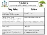 Folktales, Fairytales & Fables Anchor Chart