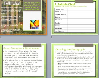 Folktales: Small Group Project & Rubrics for Presentations & Writing