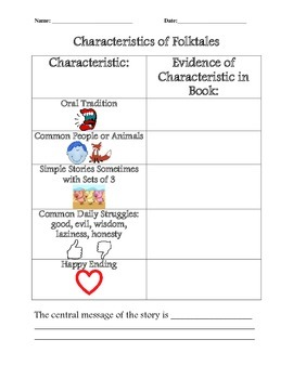 Folktales and Fables Graphic Organizers and Sample Lesson