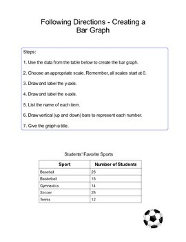 Following Directions - Creating a Bar Graph