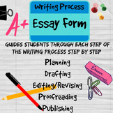 Following the Writing Process Essay Form
