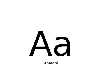 Font Names as Posters in Alphabetical Order
