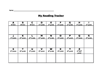 Fontas and Pinnell Reading Tracker