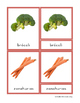 Montessori 3 Part Cards- Food - SPANISH La Comida