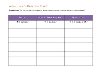 Food Adjectives Chart