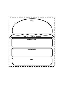 Food Adjectives Graphic Organizer