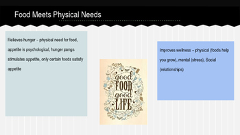 Food Affects Life