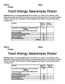 Food Allergy Awareness Poster Assignment