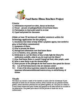 Food Borne Illness Brochure Report, Rubric, Introduction Activity