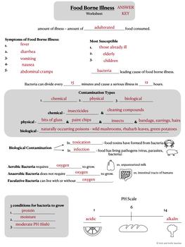 Food Poisoning Worksheet
