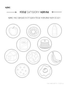 Food Category Naming Worksheet