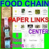 Food Chain Activity and Center - English & Spanish