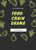 Food Chain Drama Lesson Plan w/all handouts all DIFFERENTIATED