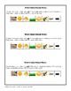 Food Chain Emoji Writing Prompt