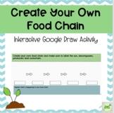 Food Chain Google Draw Activity