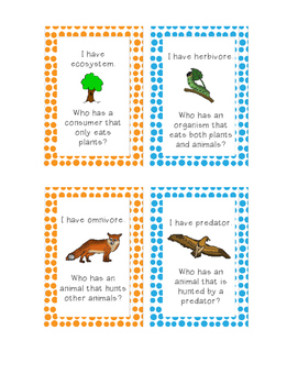 Food Chain and Food Web I Have, Who Has? Game