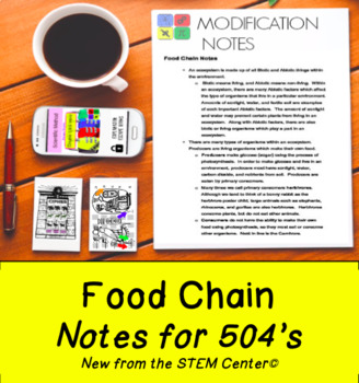 Food Chain Notes