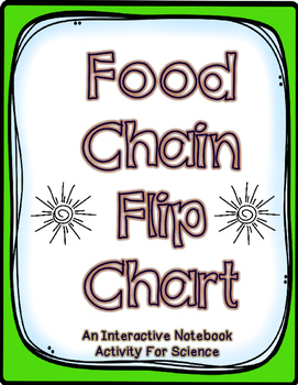 Food Chain (Producers, Consumers, and Decomposers) Flip Chart