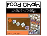 Food Chain Science Art Activity