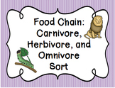 Food Chain Sort: Carnivore, Herbivore, Omnivore