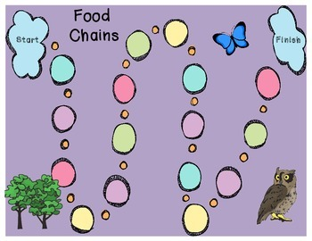 Food Chain Task Cards Board Game