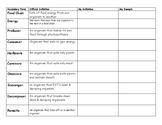 Food Chain Vocabulary Grid