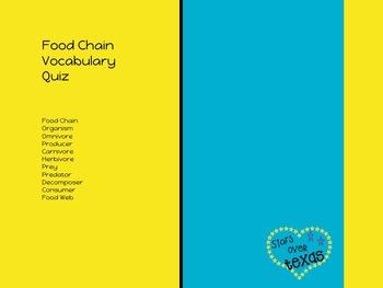 Food Chain Vocabulary Quiz