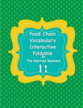 Food Chain Vocabulary Science Interactive Foldable