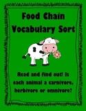 Food Chain Vocabulary Sort: Carnivore, Herbivore, Omnivore