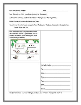 Food Chain or Food Web RAFT Layout and Writing Assignment