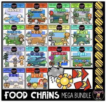 Food Chains Clip Art Mega Bundle {Educlips Clipart}