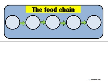 Food Chains Cut and Paste for Autism