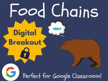 Food Chains - Digital Breakout! (Escape Room, Scavenger Hunt)