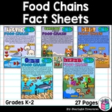 Food Chains Fact Sheets: Arctic, Desert, Forest, Ocean, Tu