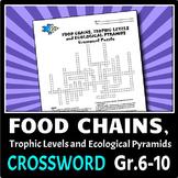 Food Chains Crossword {Editable}