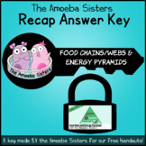Food Chains/Webs, Energy Pyramid Recap Key by The Amoeba S