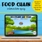 Food Chains | Woodland and Pond | Boom Learning℠