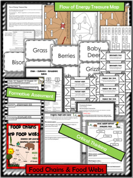 Food Chains and Food Webs:Complete Lesson Set Bundle (TEKS & NGSS) 4th Grade
