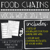Food Chains and Webs Vocab Words and Quiz