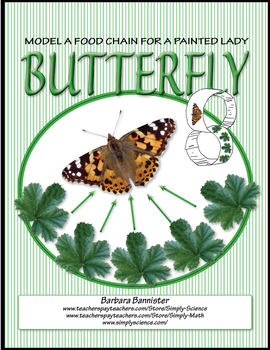 Food Chains for a Butterfly