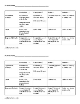 Food Competition Rubric