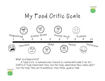Food Critic Scale