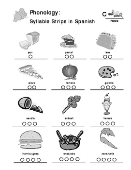 Food - - Curriculum‐Based Language Enrichment Worksheets & Activities