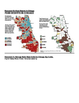 Food Deserts Chicago