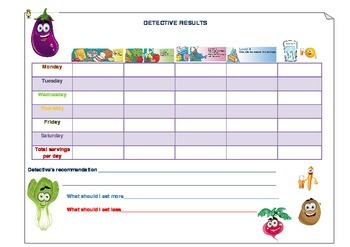 Nutrition and health interview, School assignment
